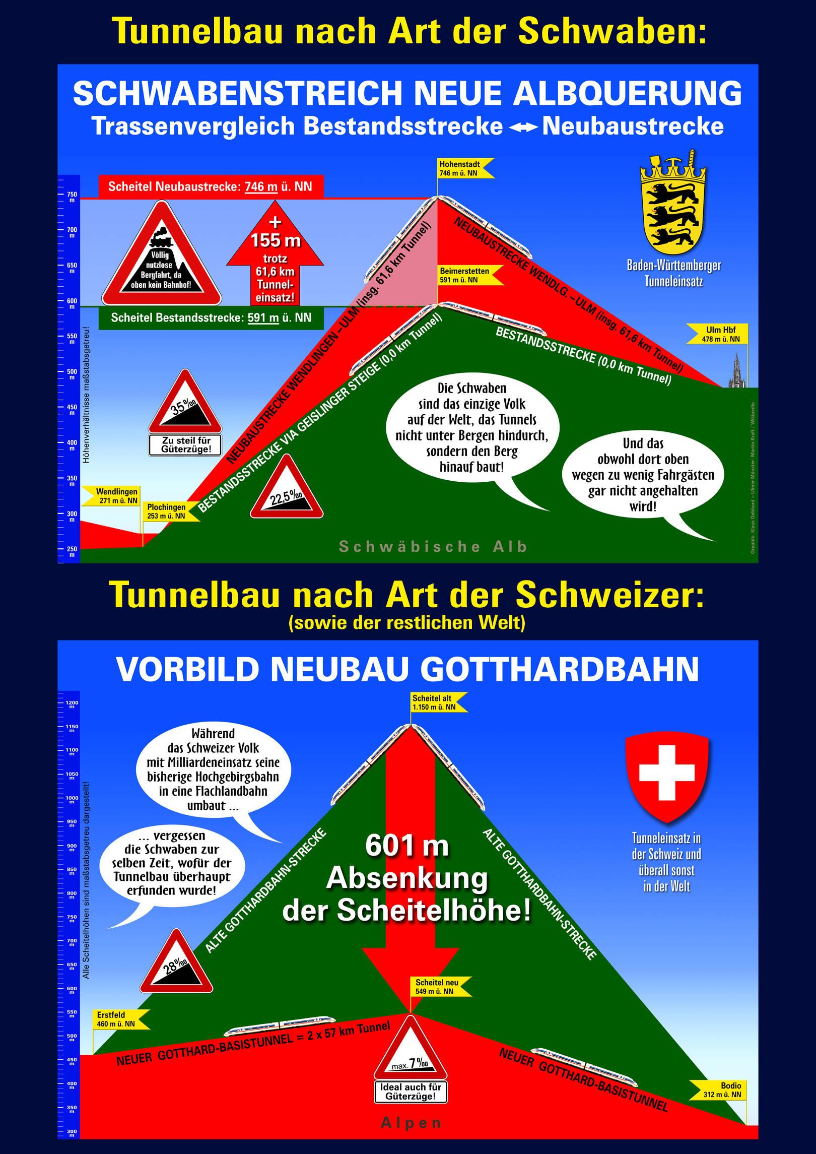 http://www.parkschuetzer.de/assets/statements_neu/000/190/535/original/Vergleich_NBS-NEAT_vertikal_1620.jpg?1465065984